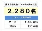 申し込み状況お知らせ 20181016.jpg